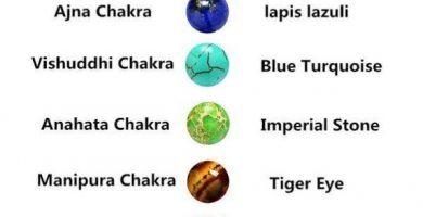 Piedras chakras y amuletos Reiki